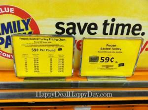 Local Turkey Prices Comparison – Tops, Walmart, Wegmans, & Aldi