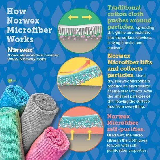 Norwex Catalog: Are You Using Your Disinfectant Wipe Wrong Like I Was